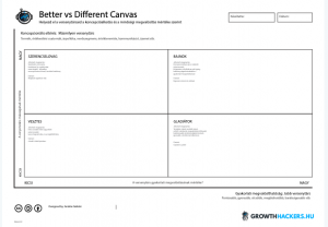 Better Vs Different Canvas