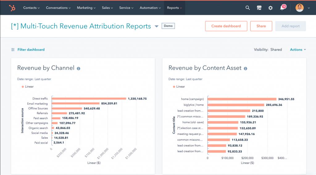 Account based marketing eszközök: HubSpot