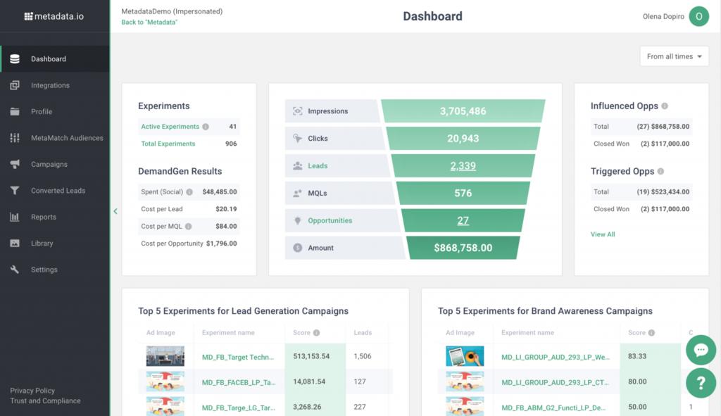 Account based marketing eszközök: Metadata.io